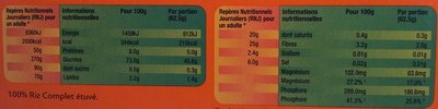 Riz complet - Nutrition facts