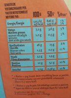 Pain Blanc Multicereales - Voedingswaarden - fr
