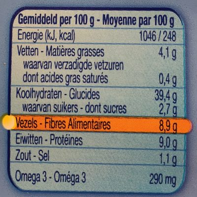 Pain Intégral - Nutrition facts