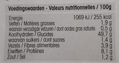 Pain gris - Informations nutritionnelles
