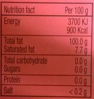 Sauce pimentée pour pizza - Nutrition facts - fr