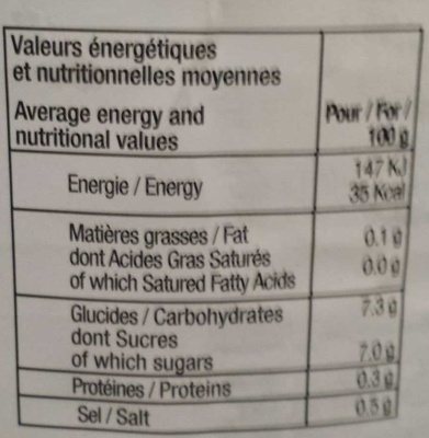 Salade de concombre - Nutrition facts - fr