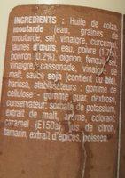 Sauce poivre - Ingrédients