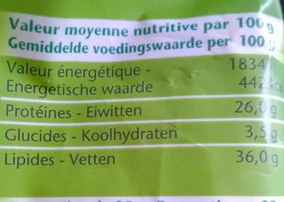 Marcachouffe - Voedingswaarden