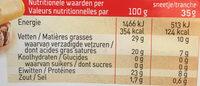 Pere Joseph Tranches - Informations nutritionnelles - fr