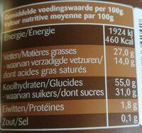 Pâte à tartiner fondant - Informations nutritionnelles - fr