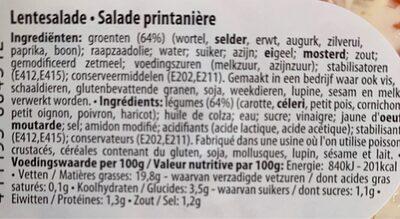 Salade printanière - Ingrédients - fr