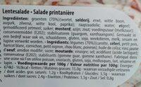 Salade printanière - Informations nutritionnelles - fr