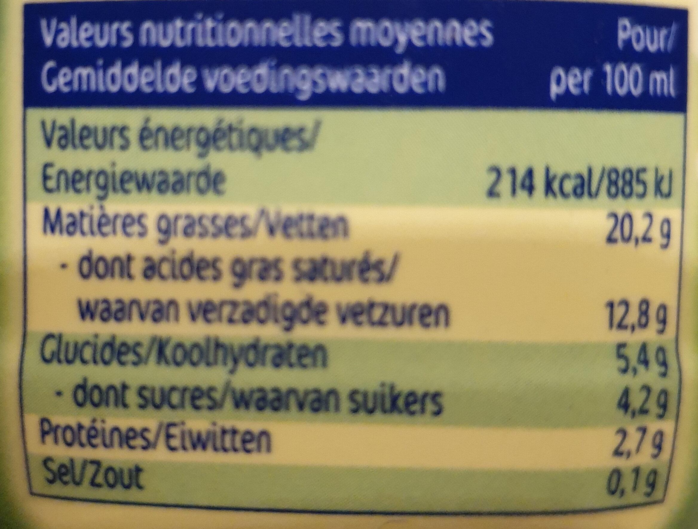 Finesse - Nutrition facts - en
