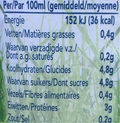 Lait battu le vrai - Valori nutrizionali - fr
