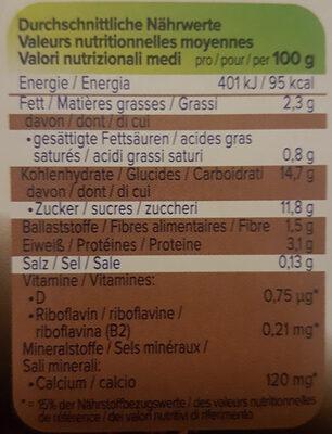 Dark chocolate fine dry - Nährwertangaben - de