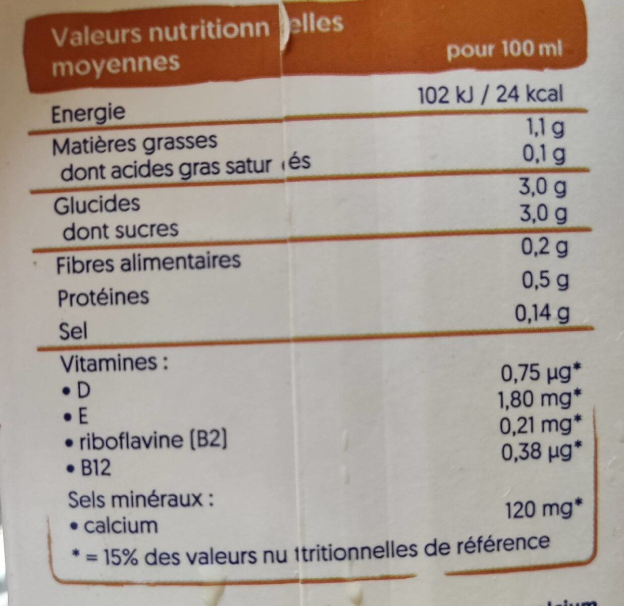 Mandel - Nutrition facts - en