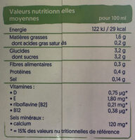 Noisette - Nutrition facts - en