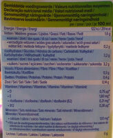 Noisette - Valori nutrizionali - it