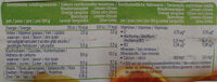 Yaourt agrumes - Nutrition facts - fr