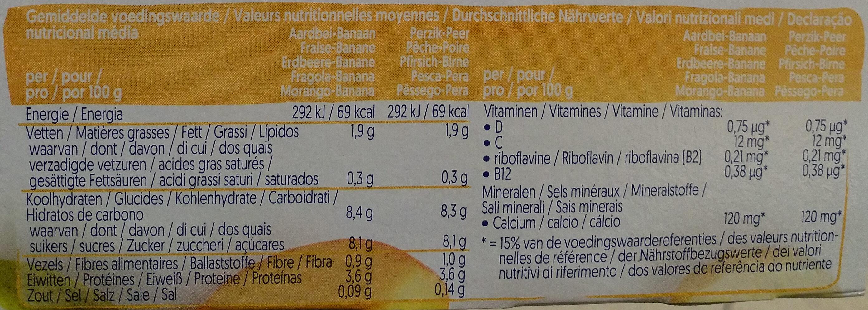 Fraises banane + pêche poire - Informations nutritionnelles - fr