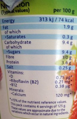 Strawberry - Nutrition facts