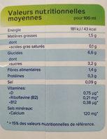 Alpro Oat - Informations nutritionnelles - fr