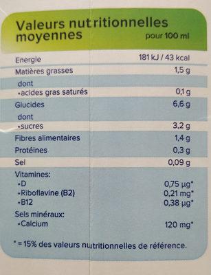 Avoine original - Informação nutricional - fr