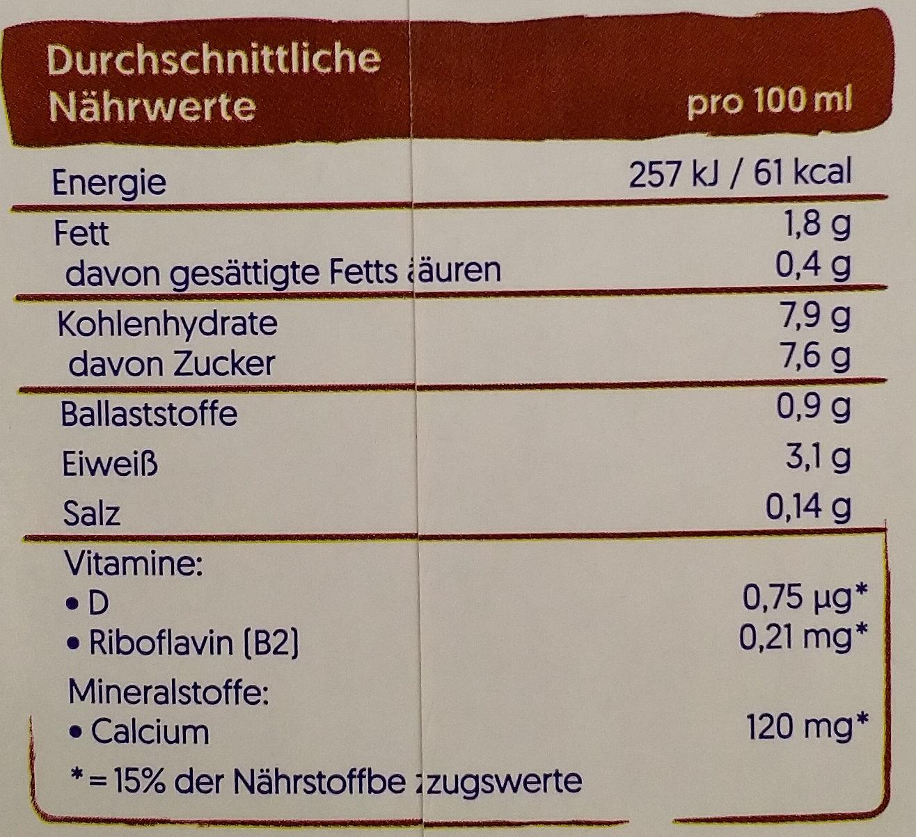 Schokolade Geschmack - Voedingswaarden - de