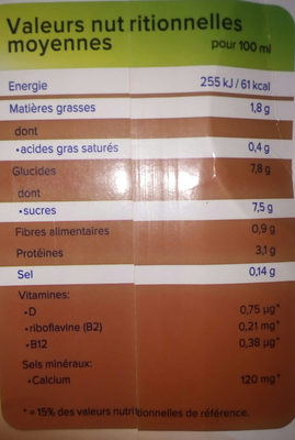 Schokolade Geschmack - Informations nutritionnelles