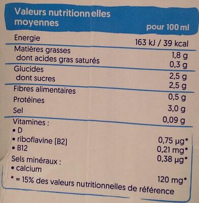 Soya Original - Informations nutritionnelles - fr