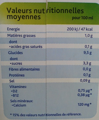 Reis - Nutrition facts - fr