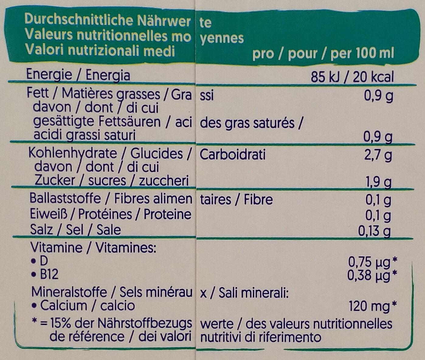 Kokosnuss - Voedingswaarden - de
