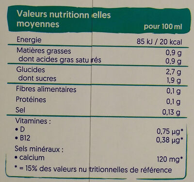 Cocco - Informations nutritionnelles - fr