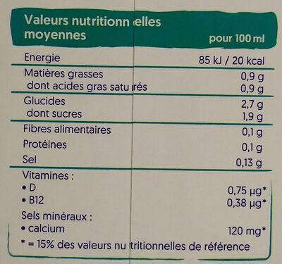 Kokosnuss Original - Informação nutricional