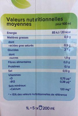 Coco original - Informations nutritionnelles