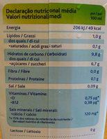 bevanda di riso con aggiunta di calcio e vitamine - Informations nutritionnelles - it