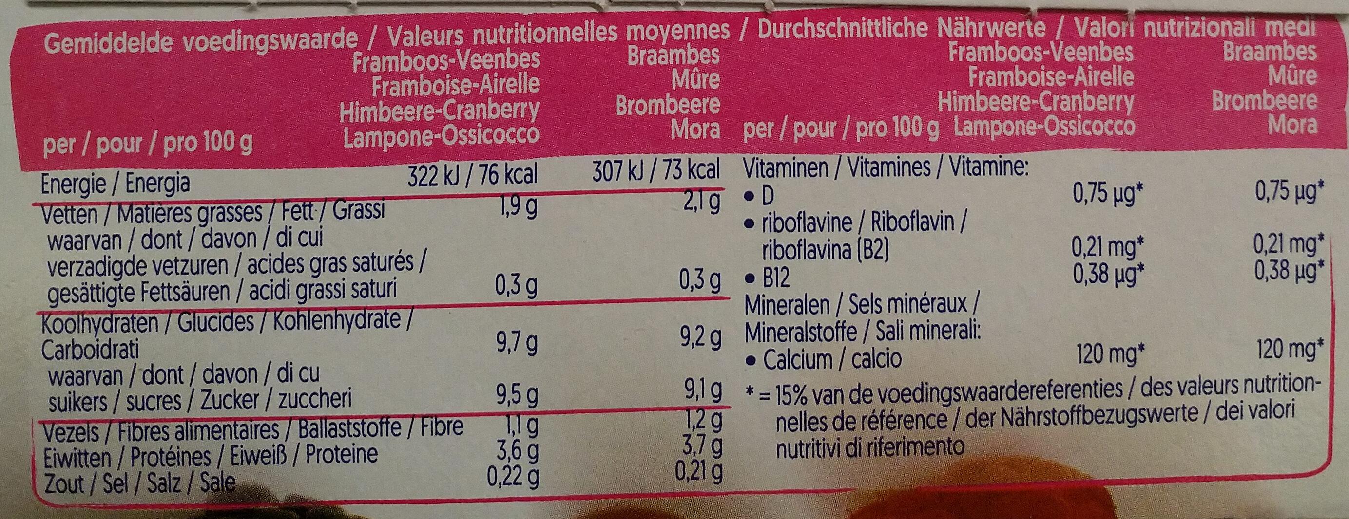 2x Framboise-Airelle, 2x Mûre - Informazioni nutrizionali - fr