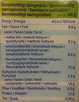 Alpro Cuisine Coconut - Informations nutritionnelles