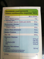 Cashew Original - Informations nutritionnelles