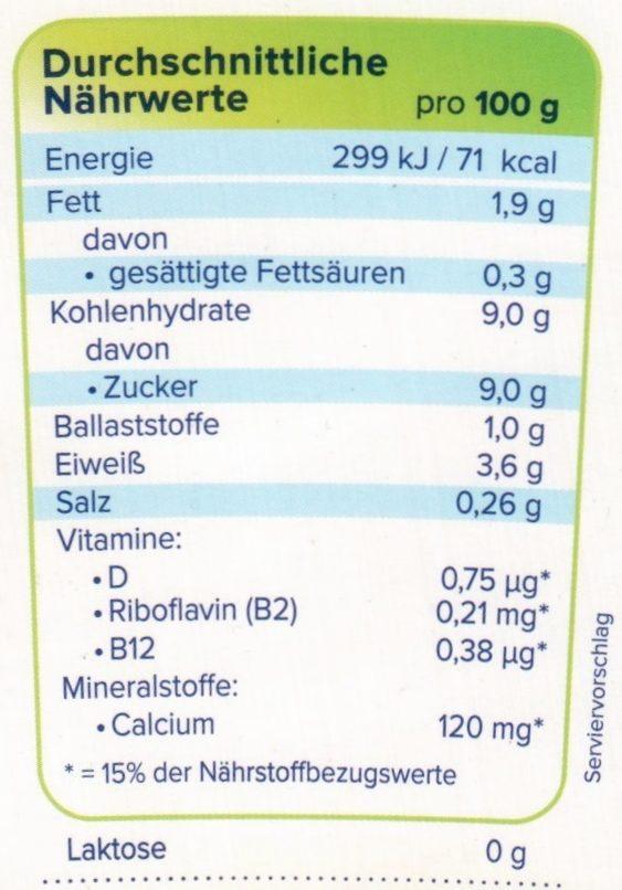 Poire - Nutrition facts - de