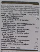 Cuisine. Rice. - Informations nutritionnelles - fr