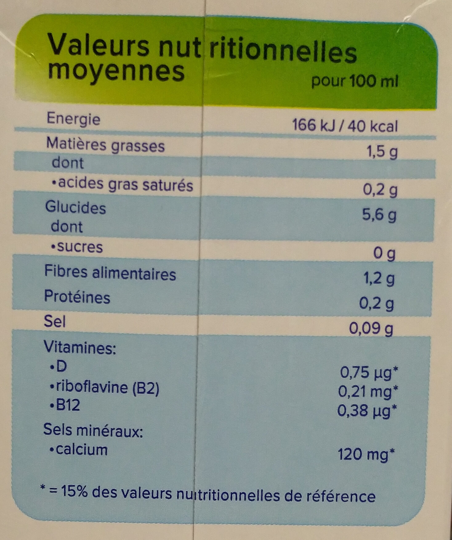 Oat Unsweetened - Informations nutritionnelles