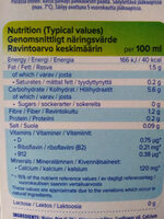 Oat unsweetened Milk - Nutrition facts - en