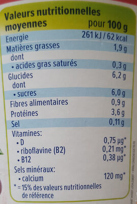 Kers - Informations nutritionnelles - fr