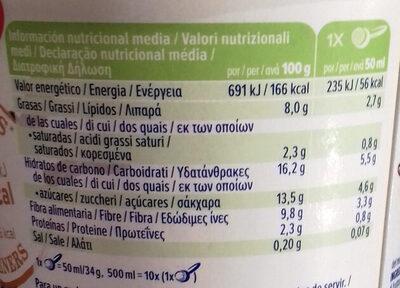 Madagascan Vanilla - Información nutricional