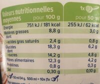 Almond Salted Caramel - Informació nutricional - en
