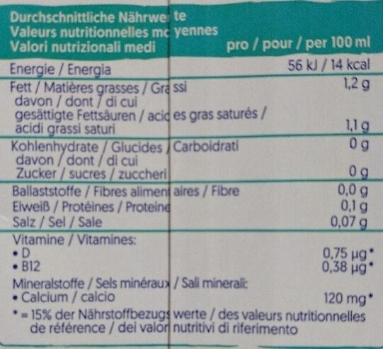 Kokosnuss ungesüßt - Nutrition facts - de