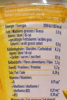 Skyr style mango - Informations nutritionnelles - de