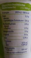 Skyr Style Natur - Nutrition facts