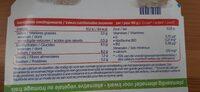 Kwark - aardbei - Voedingswaarden - fr