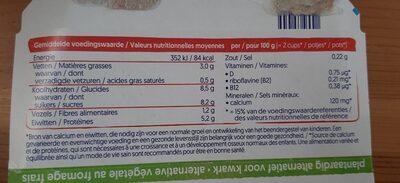 Kwark - aardbei - Nutrition facts