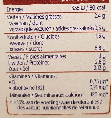 Chocolate-Hazelnut Dessert - Nutrition facts - fr