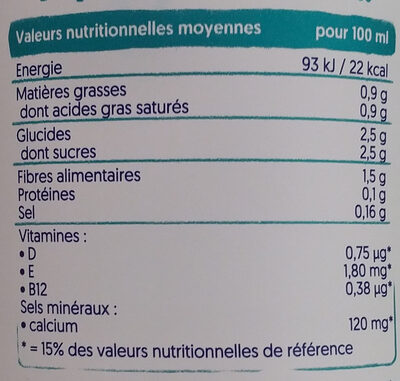 Coco Onctueuse - Informations nutritionnelles - fr