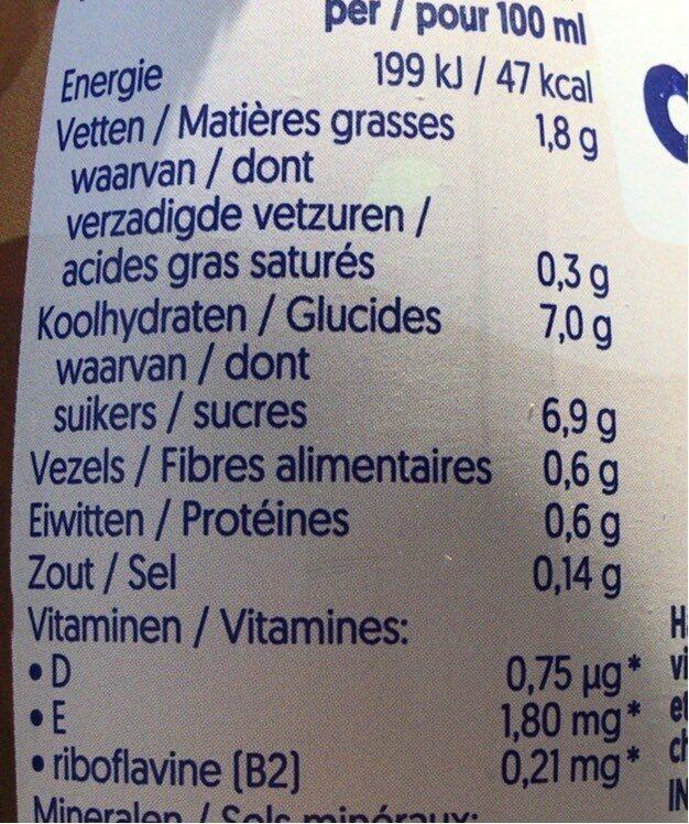 Chocolate praline flavour hazelnut - Voedingswaarden - fr